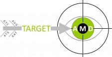 TargetAMD_logo